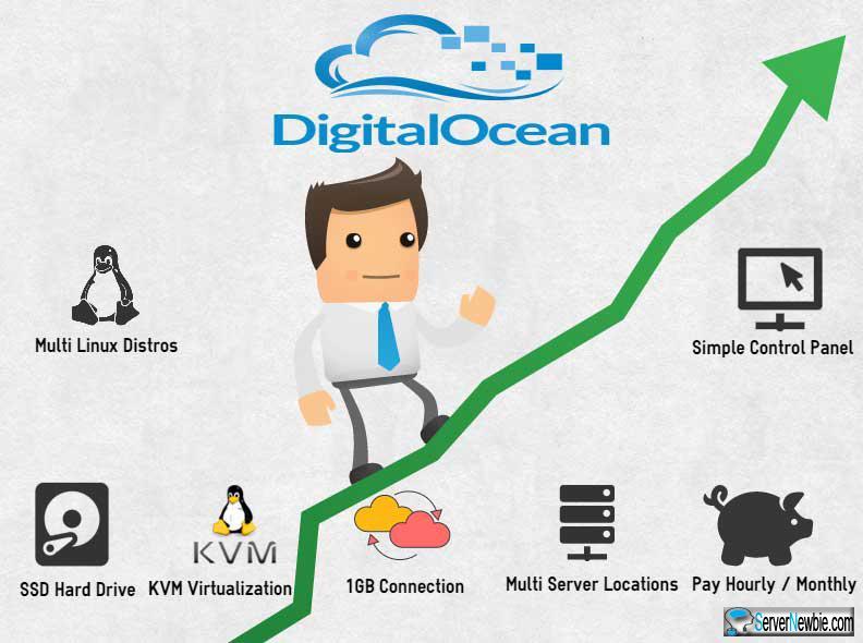 DigitalOcean VPS