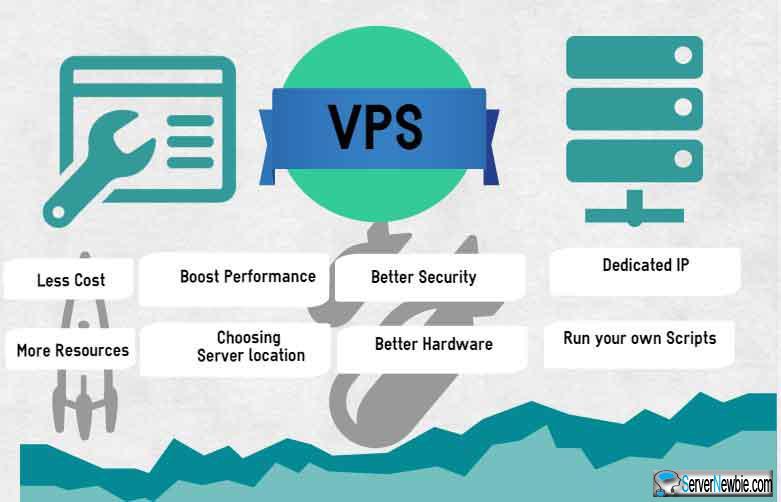 VPS Benefits